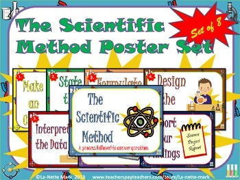Scientific Method Posters with Student Handout