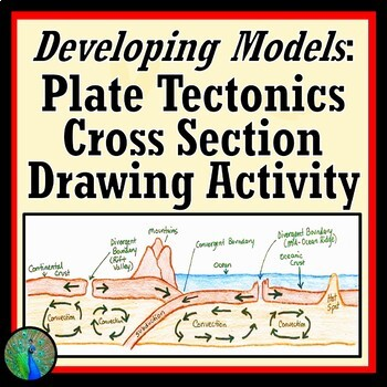 Plate Tectonics Activity - Scientific Model: Create a Cross Section Drawing