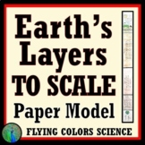 Scientific Model:  Earth's Layers TO SCALE Activity Middle School NGSS MS-ESS2-1