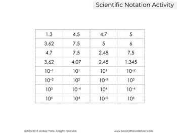 scientific notation activity by lindsay perro teachers pay teachers. Black Bedroom Furniture Sets. Home Design Ideas