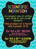 Scientific Notation Anchor Chart: Chalkboard Style