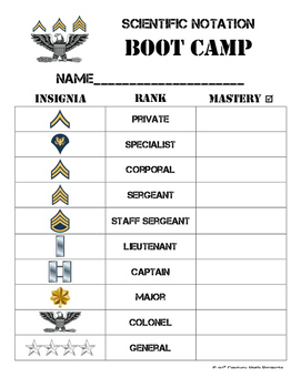 Scientific Notation Boot Camp -- Differentiated Practice Assignments