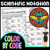 Scientific Notation Science Color By Number or Quiz