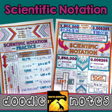 Scientific Notation Doodle Notes