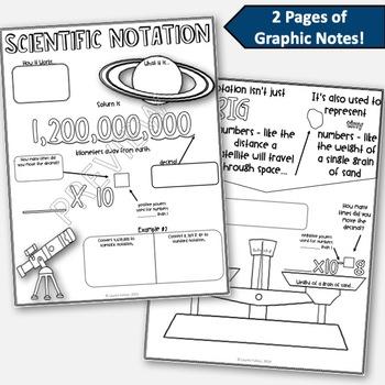 Scientific Notation Graphic Notes!