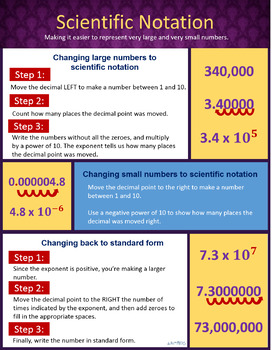 Scientific Notation How-to for Interactive Notebooks