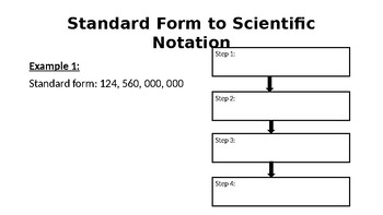 Scientific Notation Notes PPT