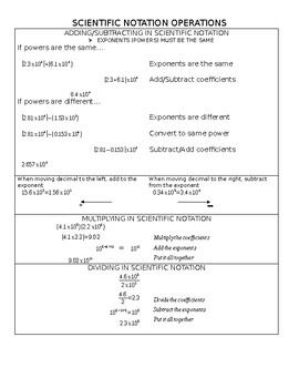Scientific Notation Operations Chart