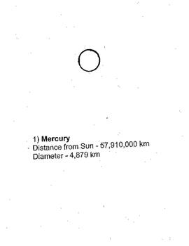 Scientific Notation - Planet Art Project