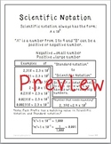 Science: Scientific Notation Poster