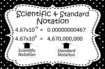 Scientific Notation Poster