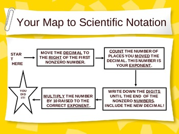 Scientific Notation Instructional Power Point