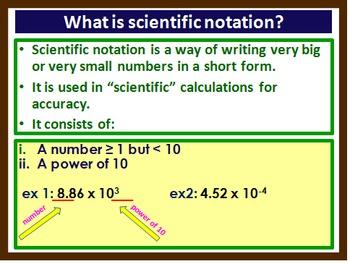 Scientific Notation, Scalars & Vectors, Graphical representation of two vectors