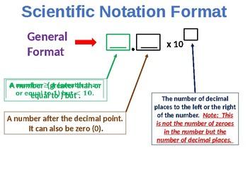 Scientific Notation Summary