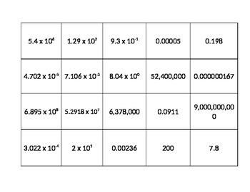 Scientific Notation War Cards