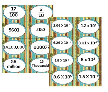 Scientific Notation and Standard Form Task Cards