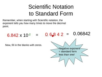 Scientific Notation to Standard Form Lesson PwrPt Prerequisite for 8.EE.A.3