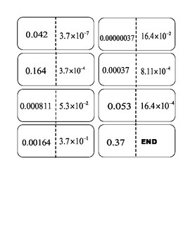 Scientific Notation with Negative Exponents Dominos