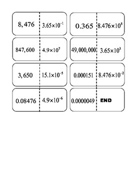 Scientific Notation with Positive and Negative Exponents Dominos