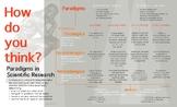 Scientific Paradigms Infograph