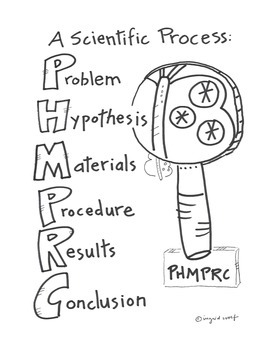 Scientific Process Booklet and Super Scientist Form