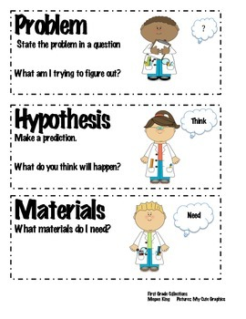 Scientific Process Cards