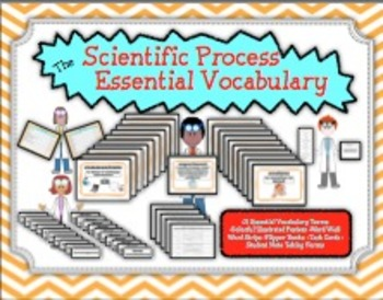 Scientific Process Essential Vocabulary Pack