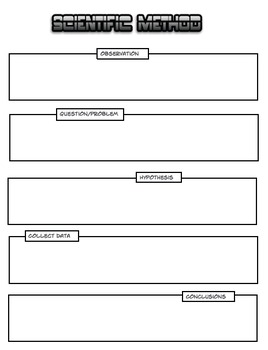 Scientific Process Graphic Organizer