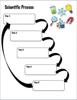Scientific Process Graphic Organizer