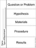 Scientific Process Interactive Notebook