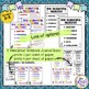 Scientific Process Posters - Word Wall Posters for Science