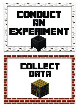 Scientific Process Posters -Minecraft Theme