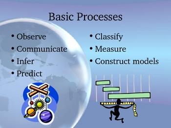 Scientific Process Skills Notes
