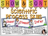 Scientific Process Skills Sorting Activity SCIENTIFIC METHOD REVIEW