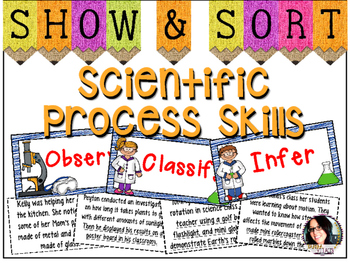 Scientific Process Skills Sorting Activity SCIENTIFIC METHOD REVIEW