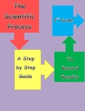 Scientific Process Steps