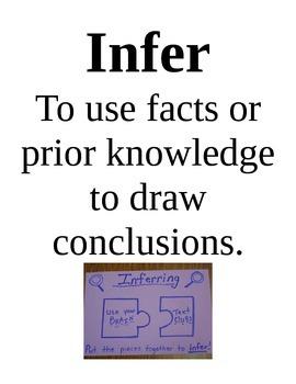 Scientific Process Vocabulary Poster