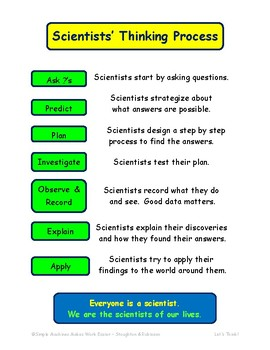 Easy to Grasp Scientific Process for Elementary School Students