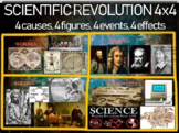 Scientific Revolution Activity: 4 causes 4 figures 4 events 4 effects 25-pg PPT