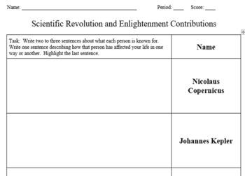 Scientific Revolution & Enlightenment Contribution Activity