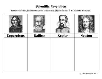 Scientific Revolution Graphic Organizer