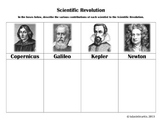 Scientific Revolution Graphic Organizer
