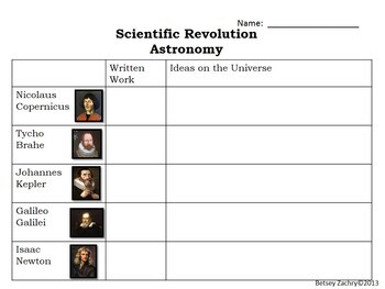 Scientific Revolution Mini-Unit