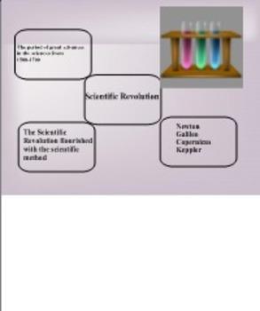 Scientific Revolution Notes Social Studies
