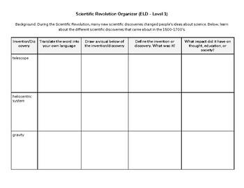 Scientific Revolution Organizer (ELD - Level 1)