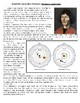 Scientific Revolution Scientists Jigsaw Activity