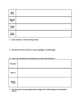 Scientific Revolution Study Guide