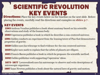 Scientific Revolution Timeline for Interactive Notebooks