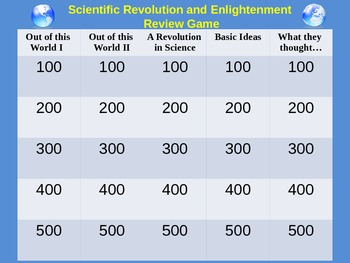 Scientific Revolution and Enlightenment Jeopardy Type Review Game