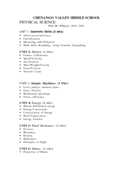 Scientific Skills Whole Unit (Physics Metrics Measuring Observation)